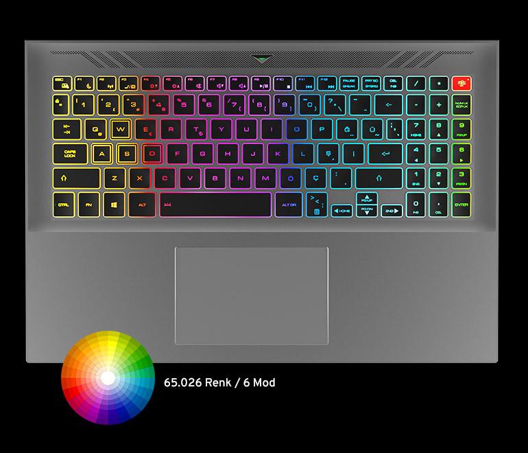 Sınırsız RGB Deneyimi