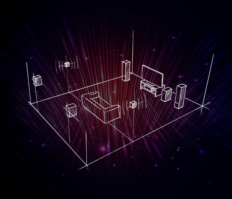 7.1 3D Surround Deneyimi